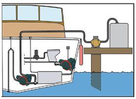 Infos WC Elektrische oder Handtoiletten