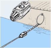 Leinen-Kettenverbinder