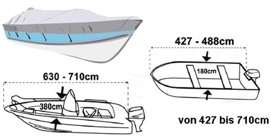 Abdeckplanen Guter Schutz für Ihre Boot.