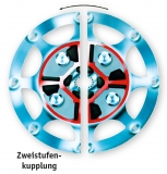 6 1/2 Zweistufenkupplung für Technodrive Getriebe TM345