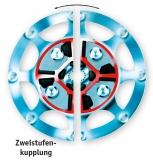 Zweistufenkupplung Centa DS40, 14 für Technodrive Getriebe TM265