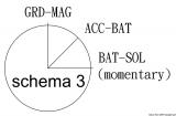 Zündschloss wasserdicht  GRD-MAC - ACC-BAT - BAT SOL momentary