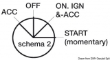 Zündschloss wasserdicht acc - off - on (IGN- ACC) - Start momentary